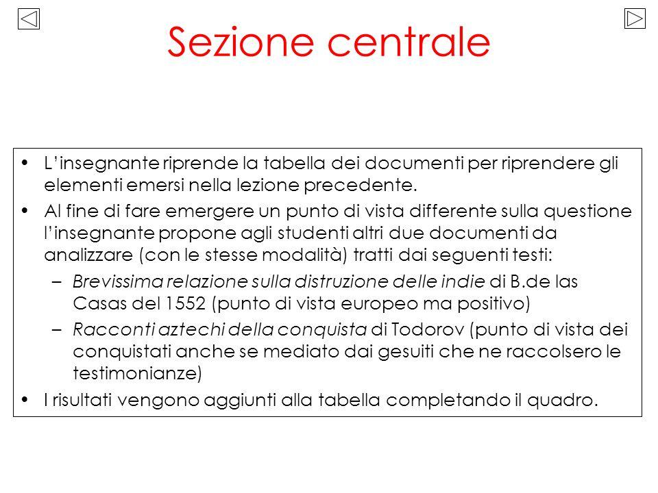 Sezione centrale L'insegnante riprende la tabella dei documenti per riprendere gli elementi emersi nella lezione precedente.