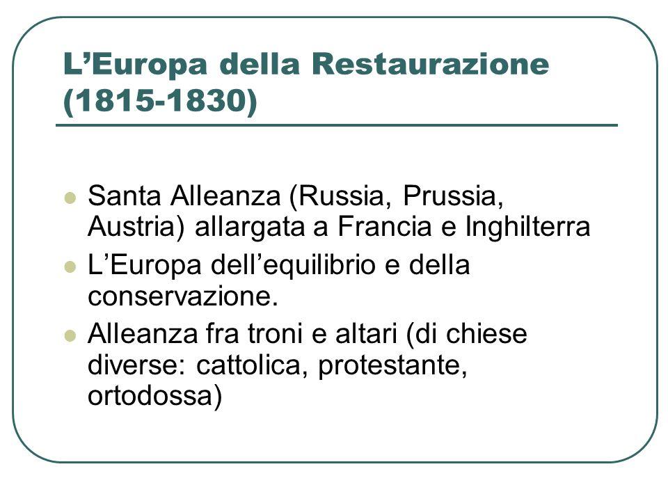L'Europa della Restaurazione (1815-1830)