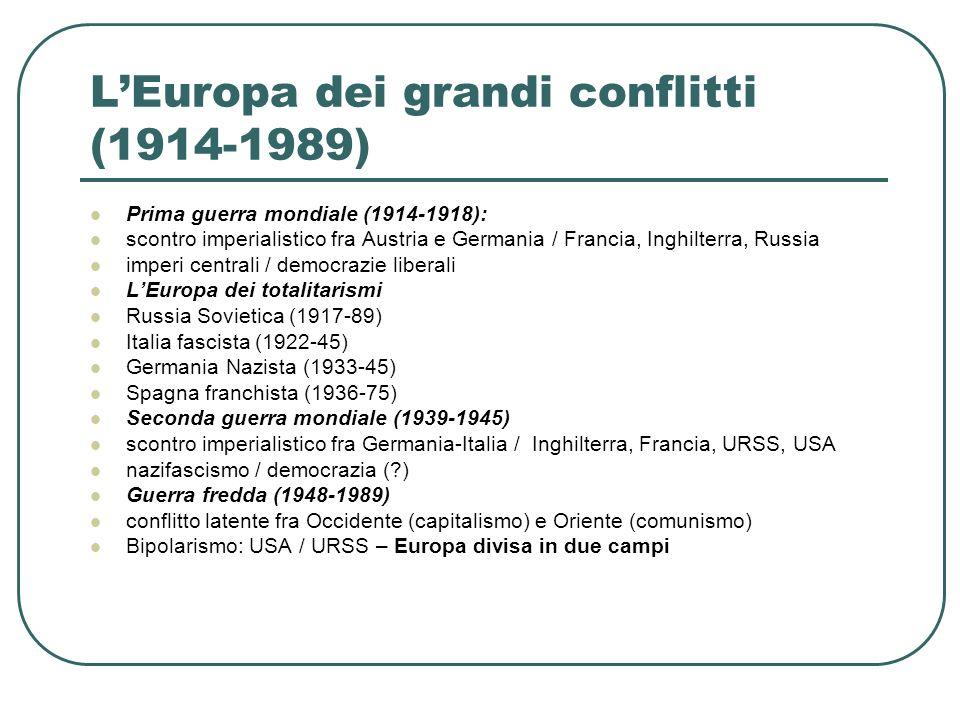 L'Europa dei grandi conflitti (1914-1989)