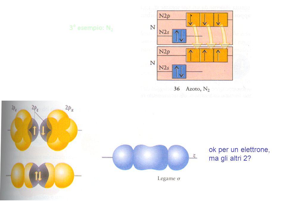 3° esempio: N2 ok per un elettrone, ma gli altri 2