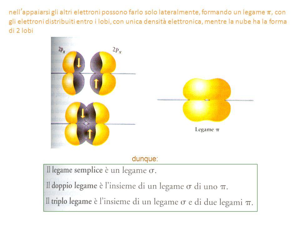nell'appaiarsi gli altri elettroni possono farlo solo lateralmente, formando un legame p, con gli elettroni distribuiti entro i lobi, con unica densità elettronica, mentre la nube ha la forma di 2 lobi