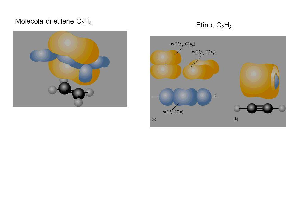 Molecola di etilene C2H4 Etino, C2H2