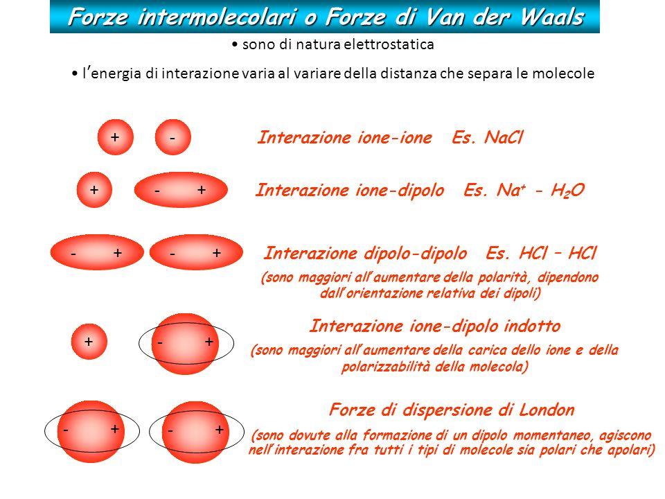 Forze intermolecolari o Forze di Van der Waals