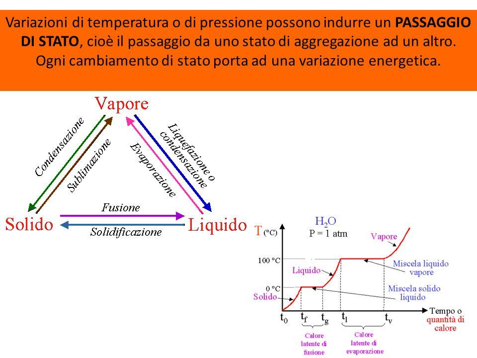 Variazioni di temperatura o di pressione possono indurre un PASSAGGIO DI STATO, cioè il passaggio da uno stato di aggregazione ad un altro.