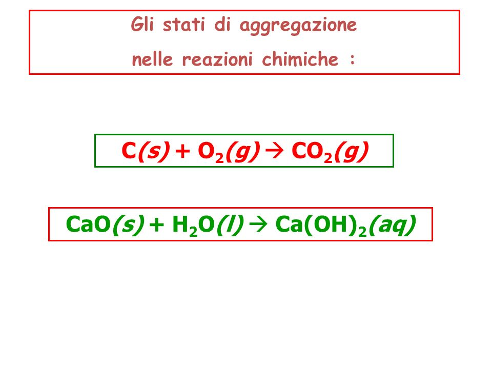 C(s) + O2(g)  CO2(g) CaO(s) + H2O(l)  Ca(OH)2(aq)