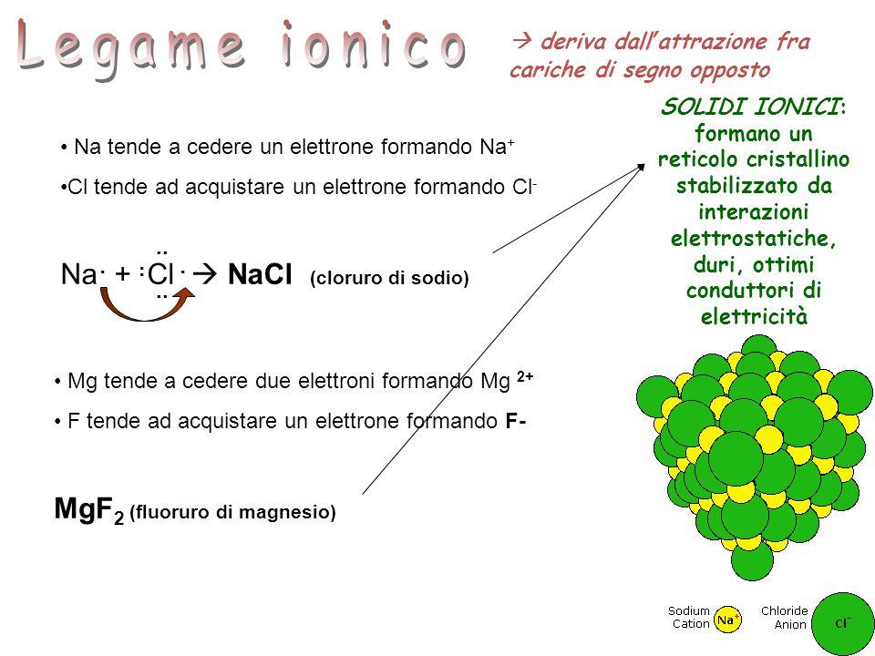 Legame ionico Na + Cl  NaCl (cloruro di sodio)