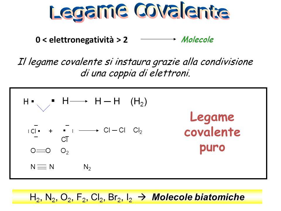 0 < elettronegatività > 2