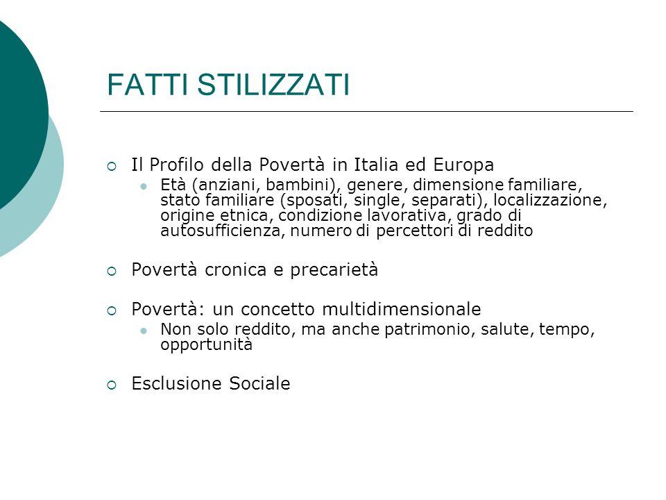 FATTI STILIZZATI Il Profilo della Povertà in Italia ed Europa