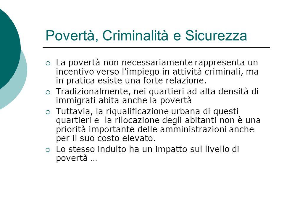 Povertà, Criminalità e Sicurezza