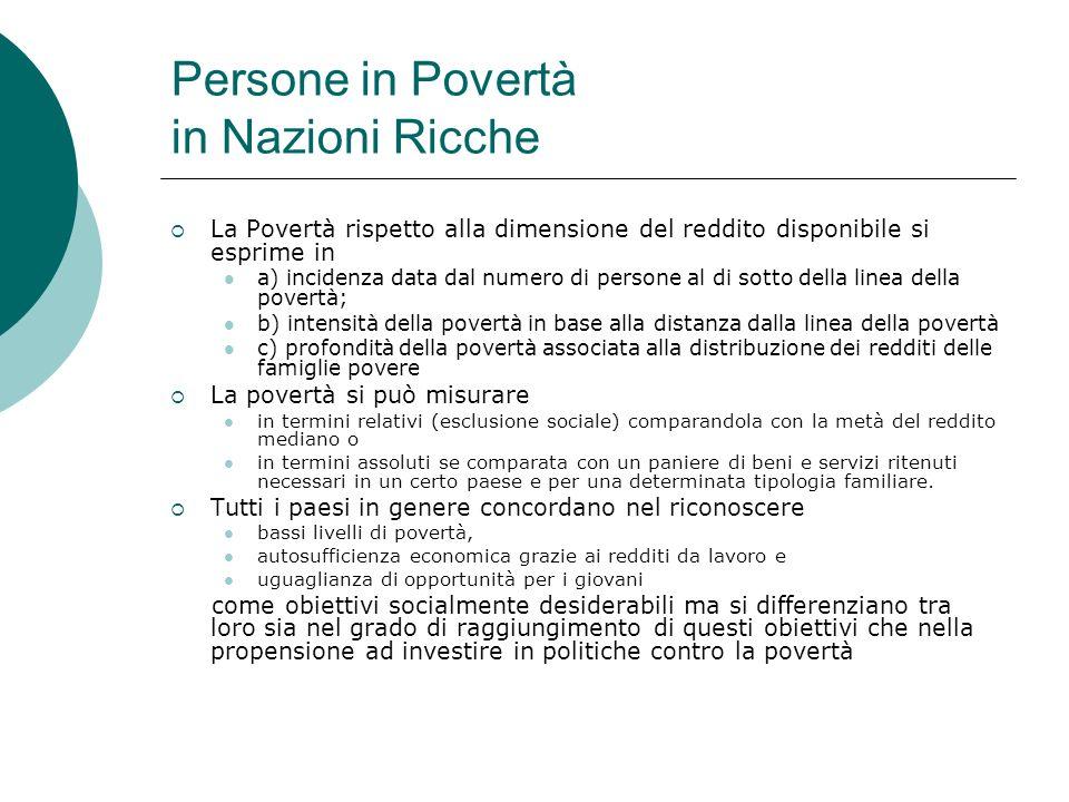 Persone in Povertà in Nazioni Ricche