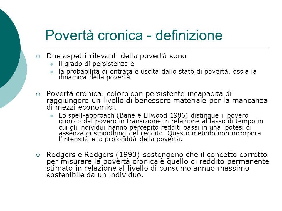 Povertà cronica - definizione