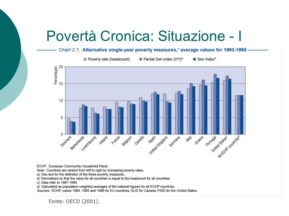 Povertà Cronica: Situazione - I