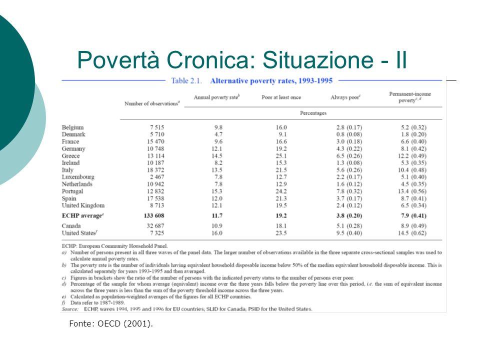 Povertà Cronica: Situazione - II