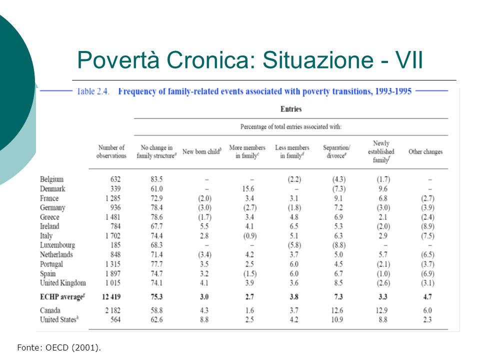 Povertà Cronica: Situazione - VII
