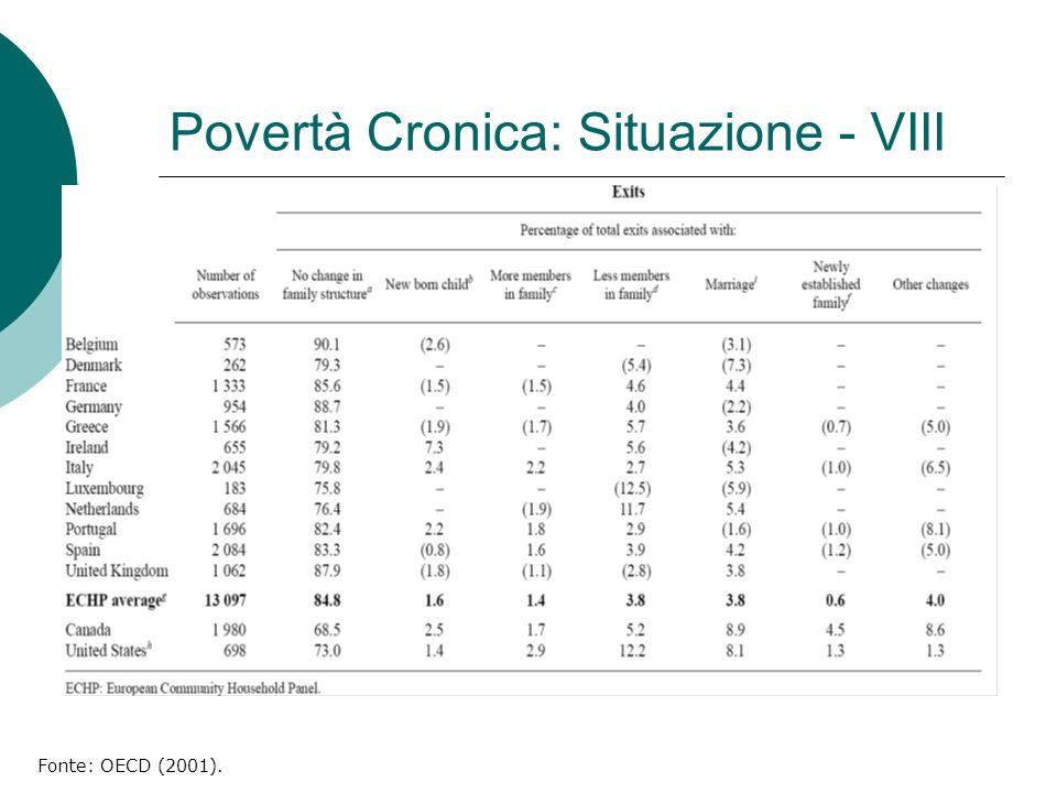 Povertà Cronica: Situazione - VIII
