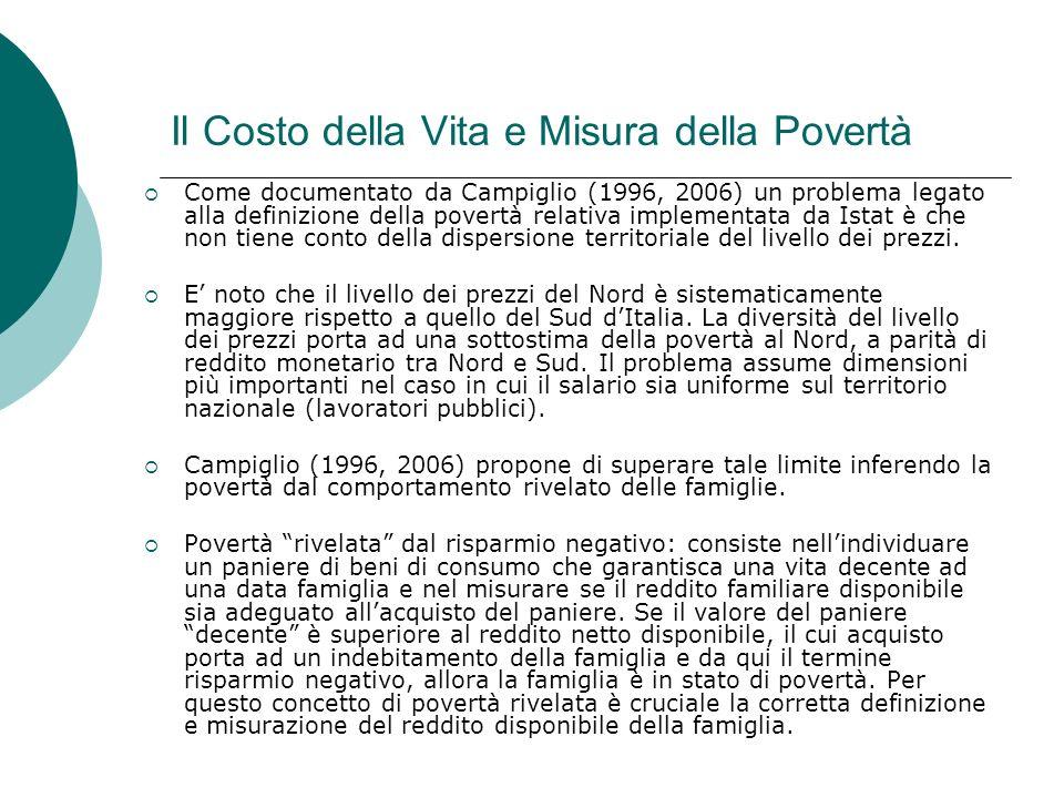 Il Costo della Vita e Misura della Povertà