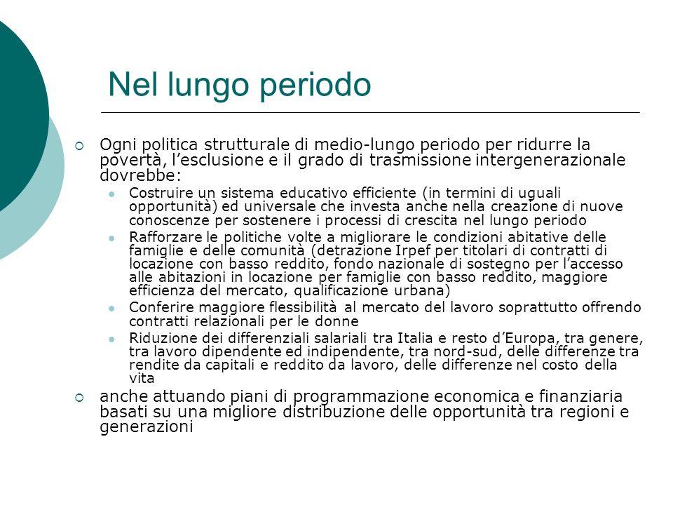 La povert in italia e in europa a confronto fatti for Costo per costruire un garage a 2 piani