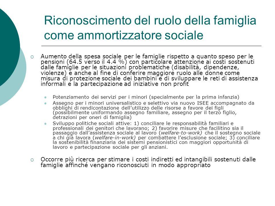 Riconoscimento del ruolo della famiglia come ammortizzatore sociale