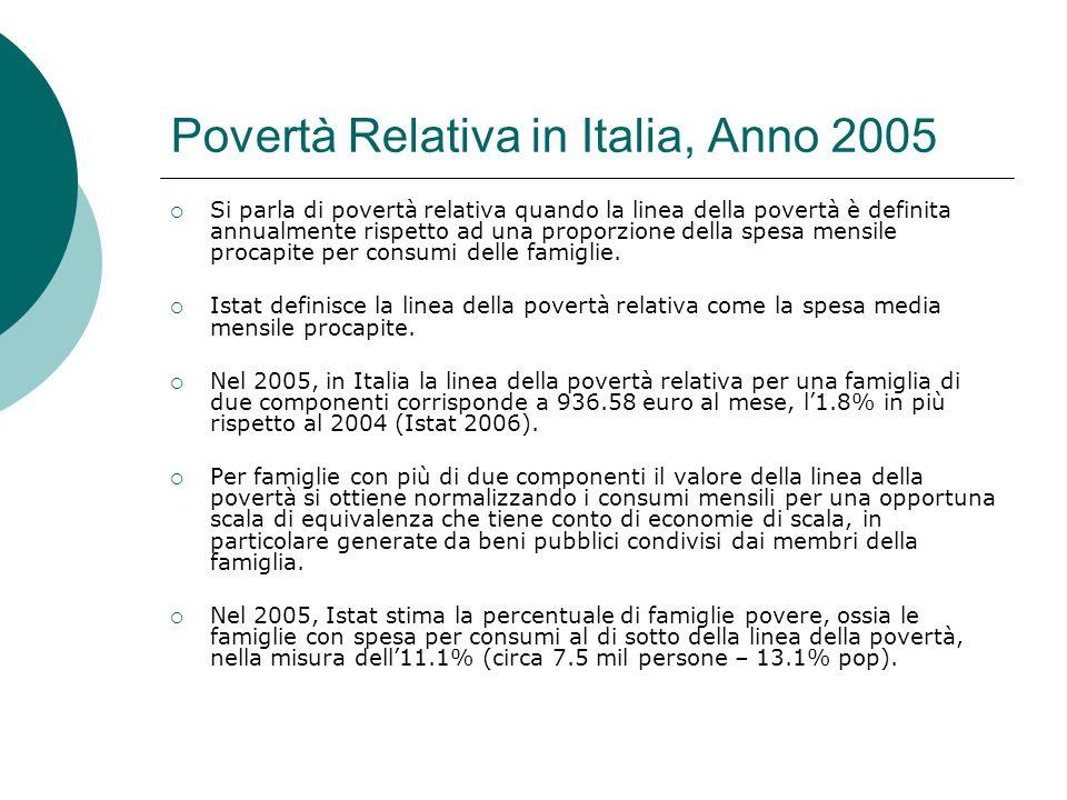Povertà Relativa in Italia, Anno 2005