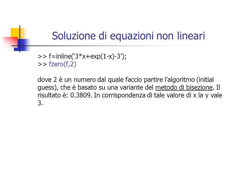 Soluzione di equazioni non lineari