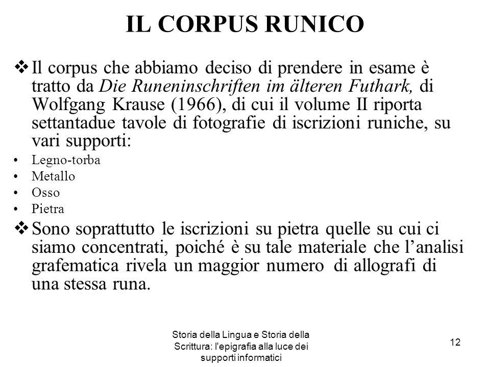 IL CORPUS RUNICO