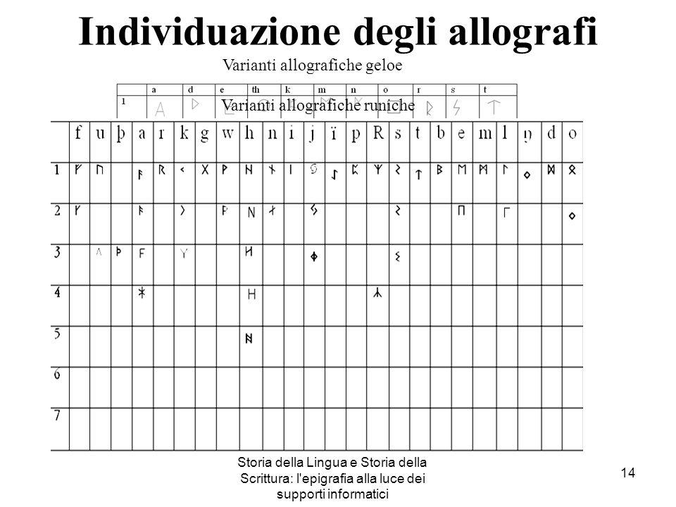 Individuazione degli allografi