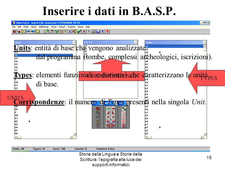 Inserire i dati in B.A.S.P. Units: entità di base che vengono analizzate. dal programma (tombe, complessi archeologici, iscrizioni).