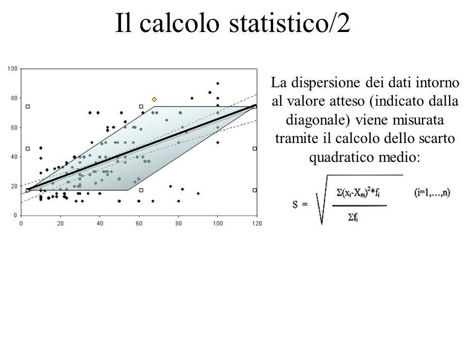 Il calcolo statistico/2