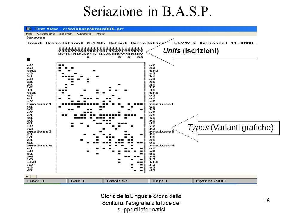 Seriazione in B.A.S.P. Types (Varianti grafiche) Units (iscrizioni)