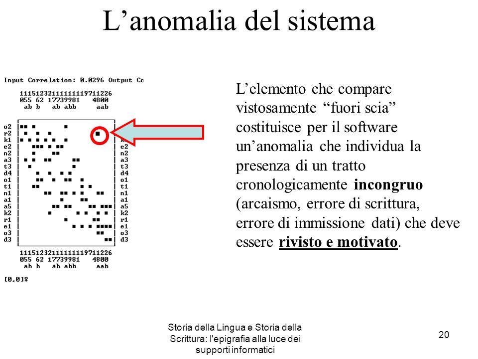 L'anomalia del sistema