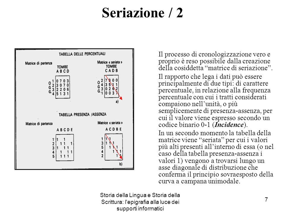 Seriazione / 2 Il processo di cronologizzazione vero e proprio è reso possibile dalla creazione della cosiddetta matrice di seriazione .