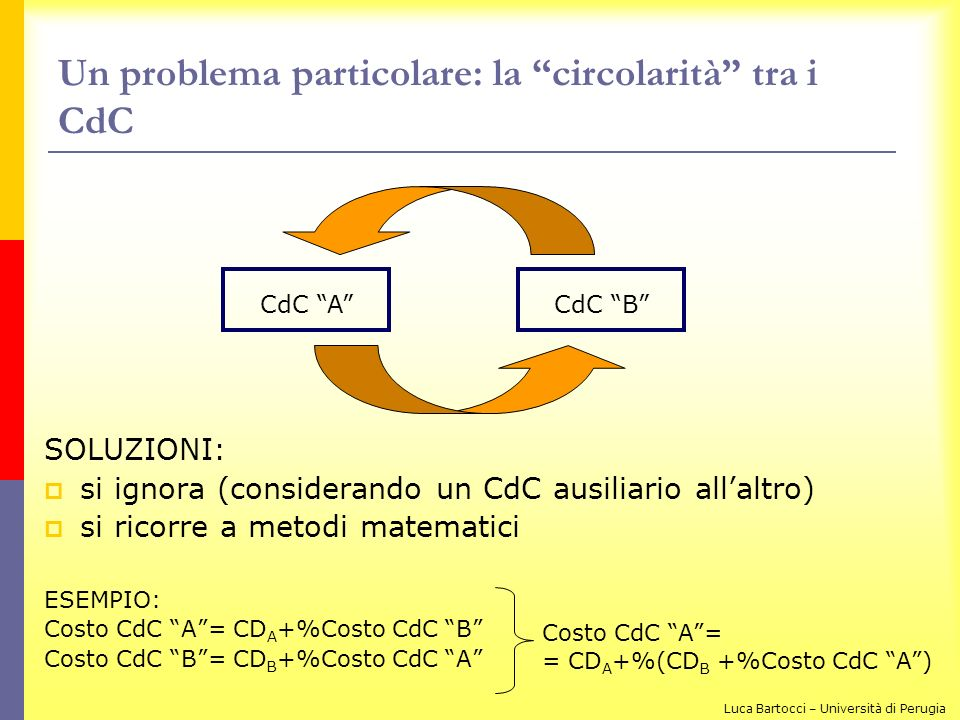 Un problema particolare: la circolarità tra i CdC