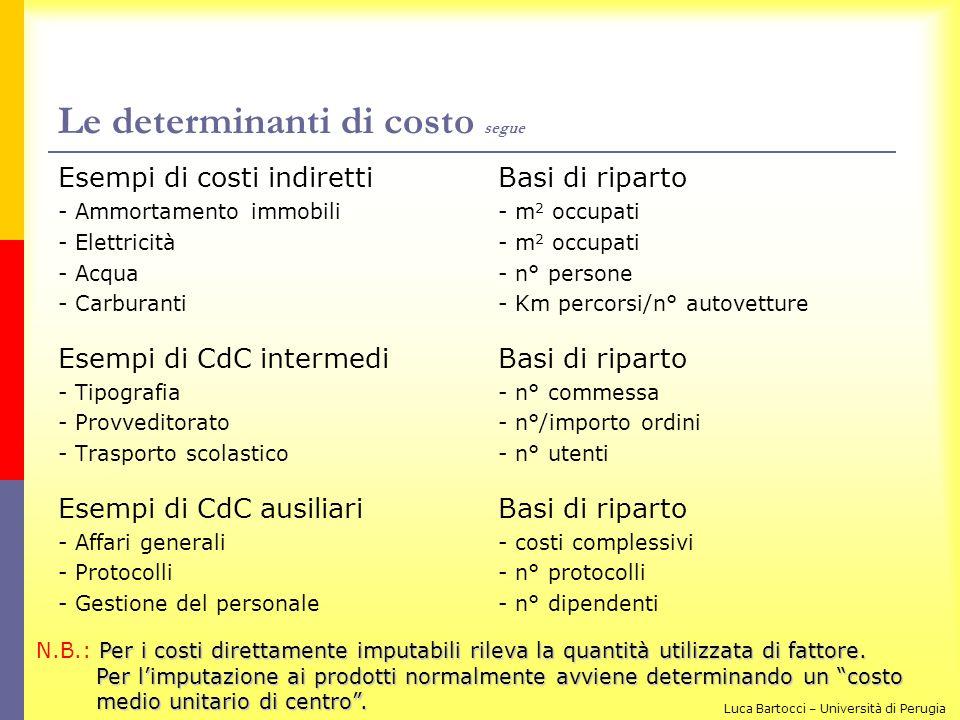 Le determinanti di costo segue