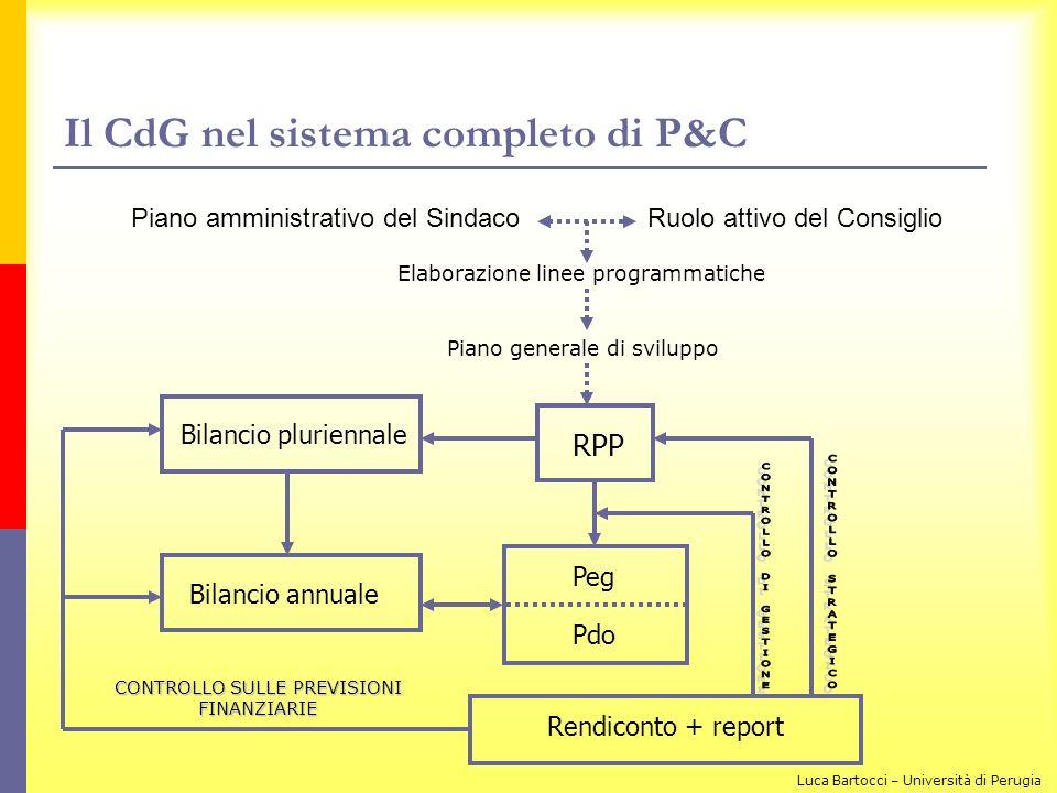 Il CdG nel sistema completo di P&C
