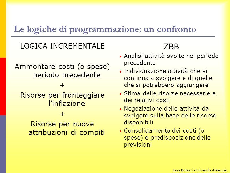 Le logiche di programmazione: un confronto
