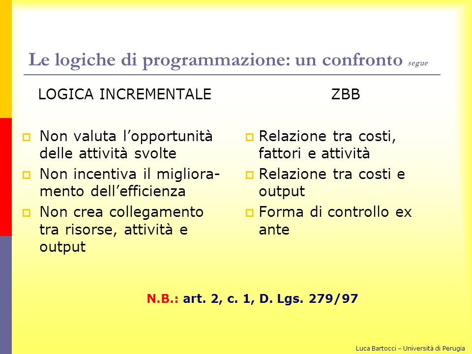 Le logiche di programmazione: un confronto segue