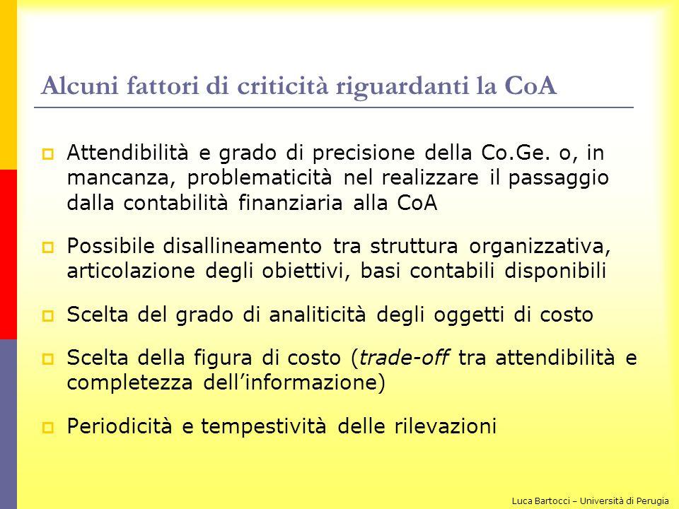 Alcuni fattori di criticità riguardanti la CoA