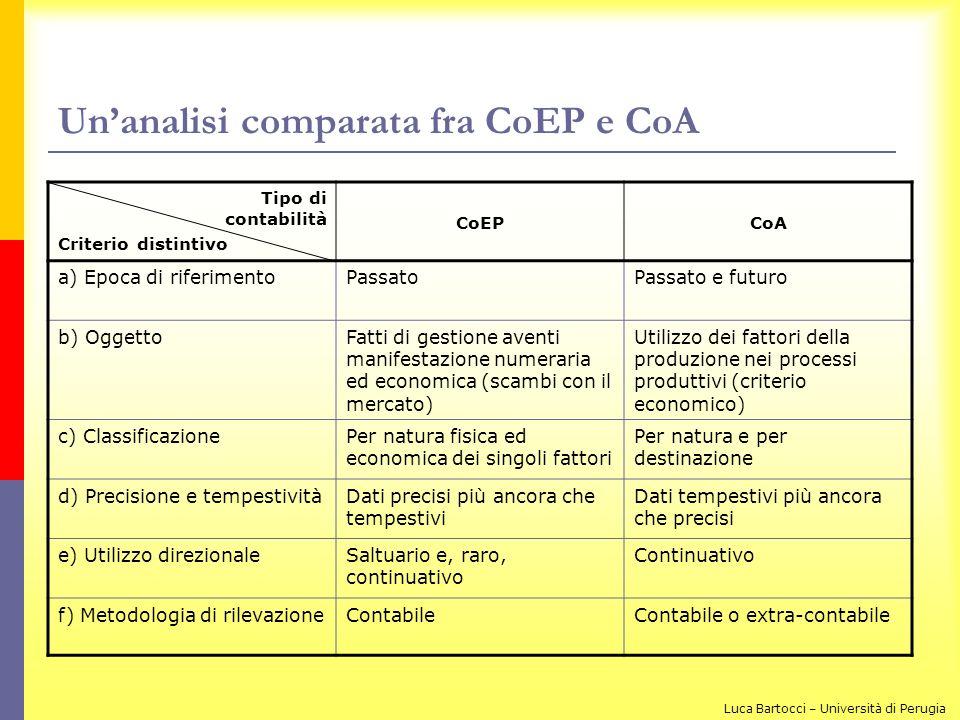 Un'analisi comparata fra CoEP e CoA