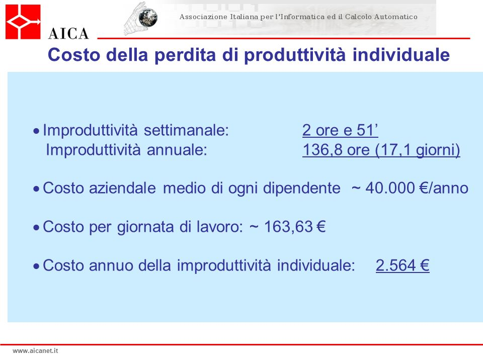 Costo della perdita di produttività individuale