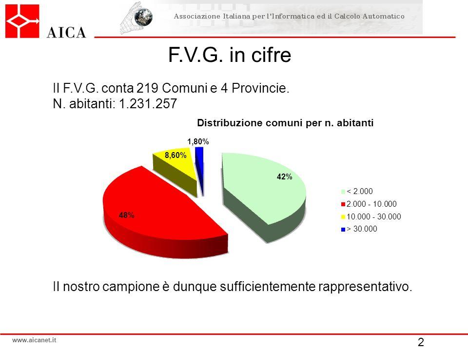 F.V.G. in cifre Il F.V.G. conta 219 Comuni e 4 Provincie.