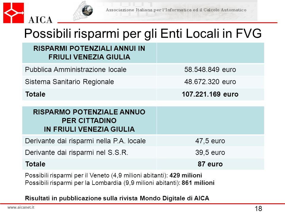 Possibili risparmi per gli Enti Locali in FVG