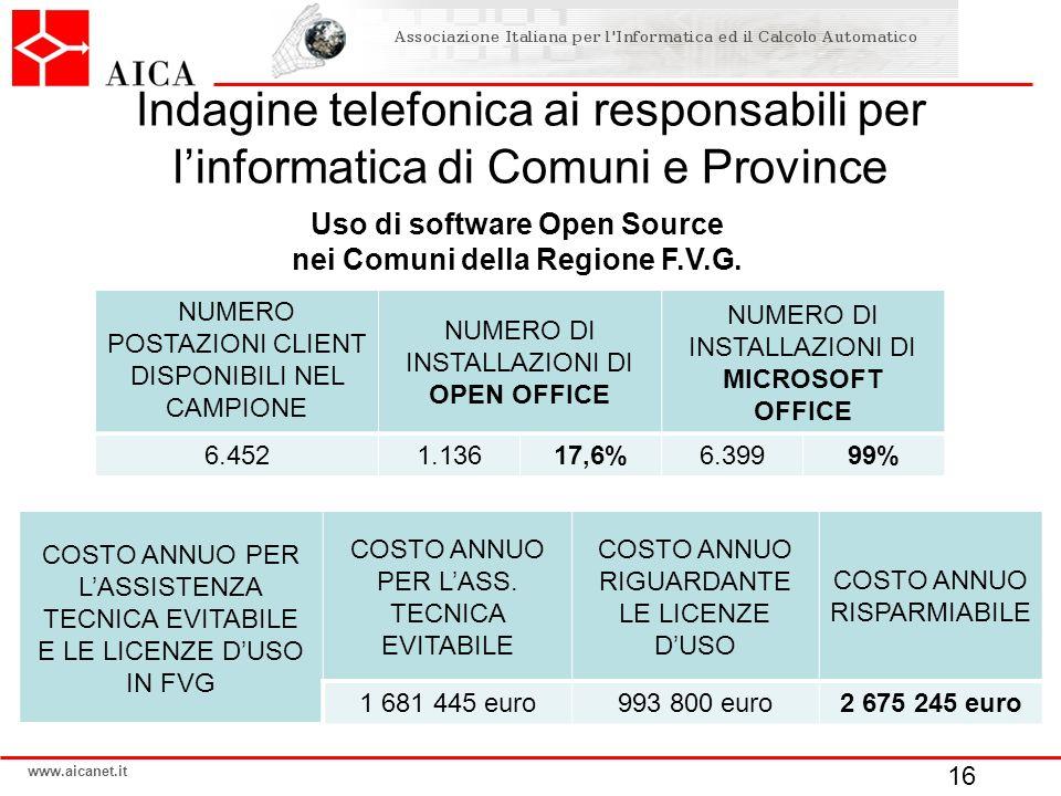 Uso di software Open Source nei Comuni della Regione F.V.G.