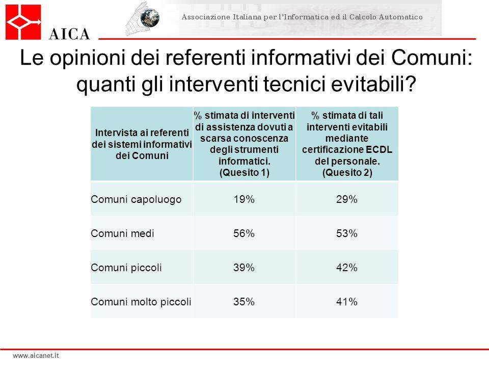 Le opinioni dei referenti informativi dei Comuni: quanti gli interventi tecnici evitabili