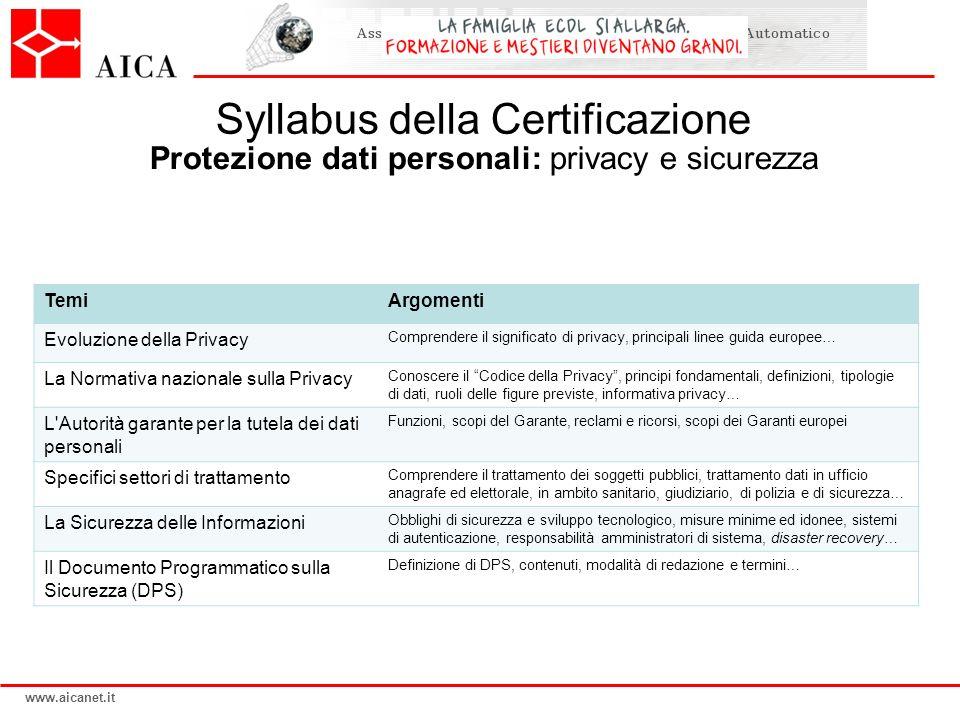Syllabus della Certificazione