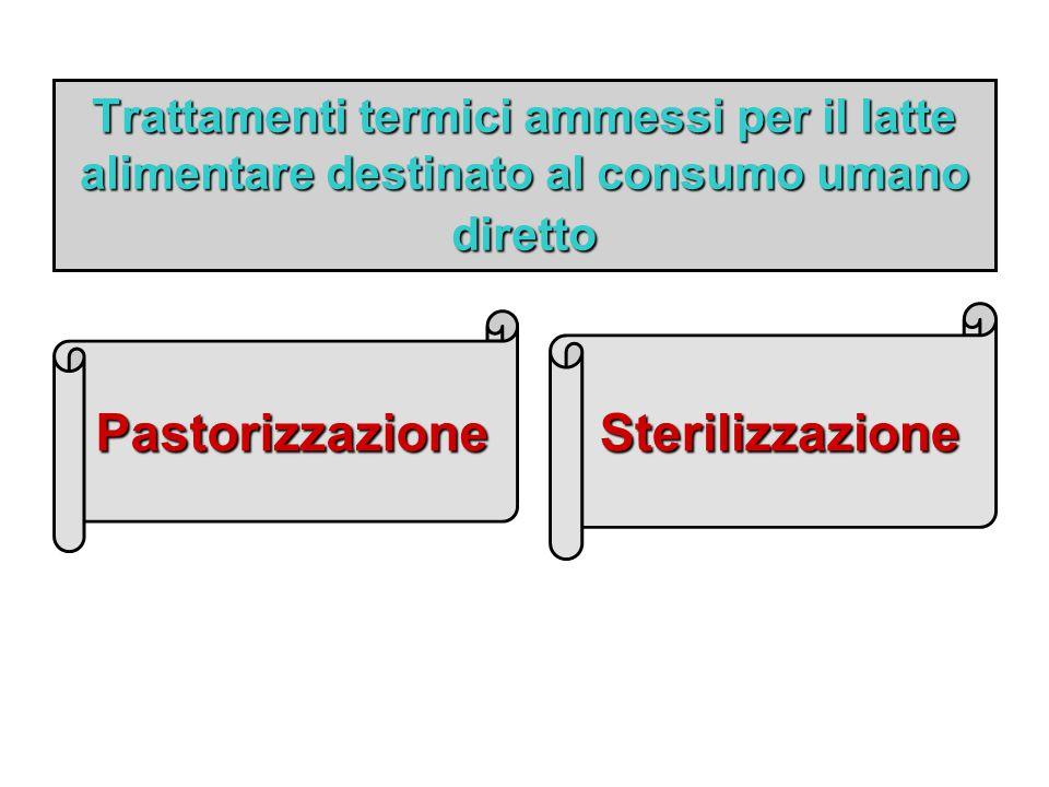Sterilizzazione Pastorizzazione