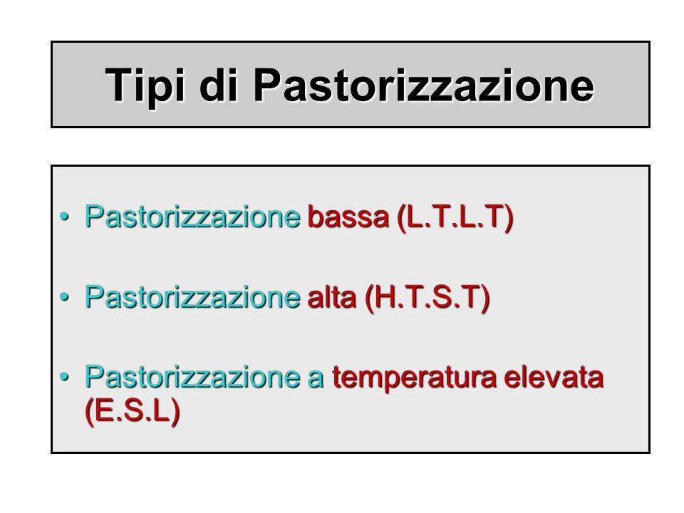 Tipi di Pastorizzazione