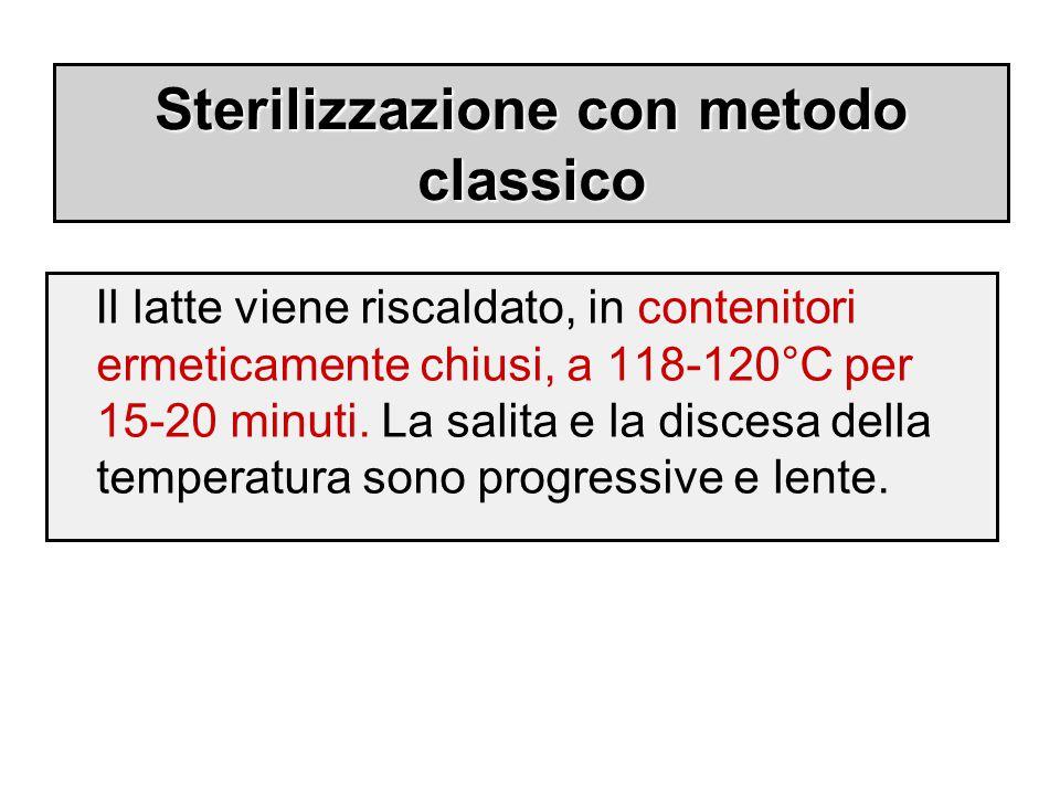 Sterilizzazione con metodo classico