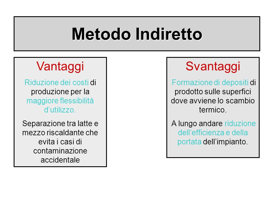 Metodo Indiretto Vantaggi Svantaggi