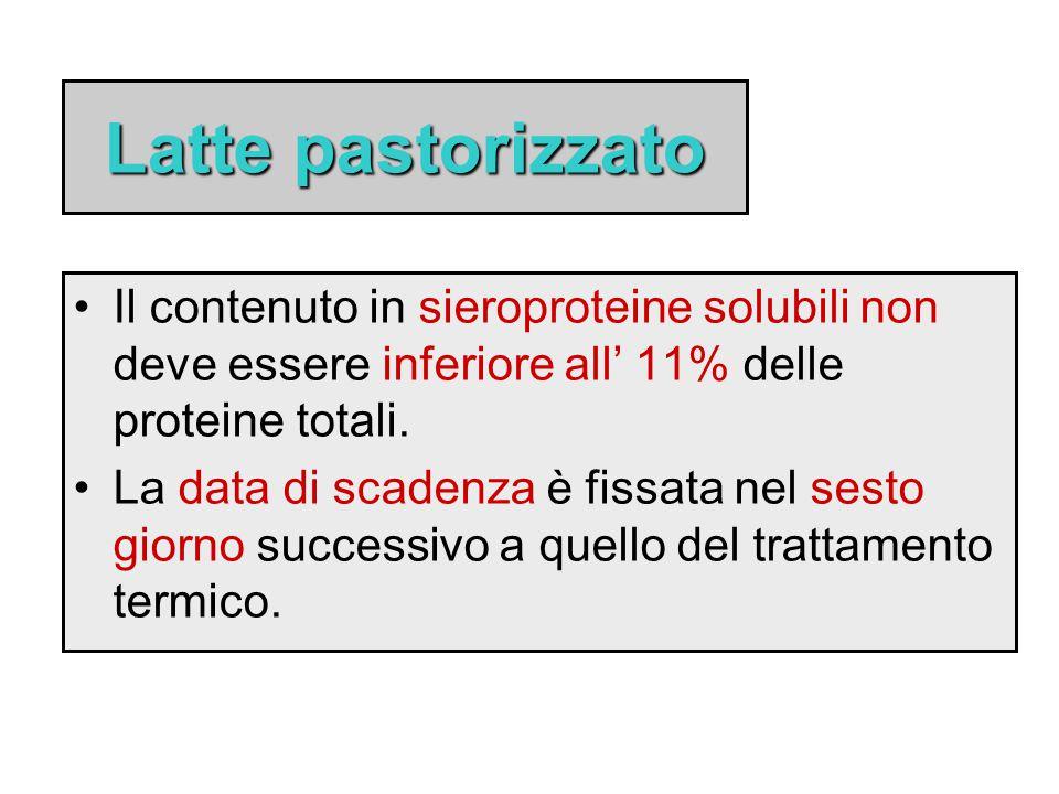 Latte pastorizzato Il contenuto in sieroproteine solubili non deve essere inferiore all' 11% delle proteine totali.