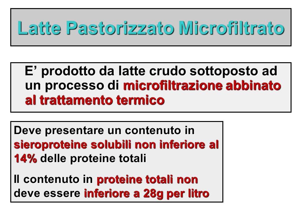 Latte Pastorizzato Microfiltrato